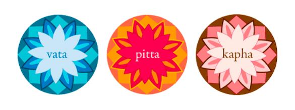 les trois Dosha sont VATA PITTA KAPHA